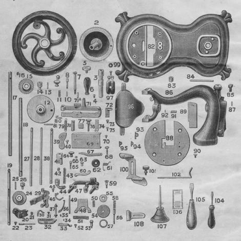 Jones Hand Sewing Machine Parts Diagram